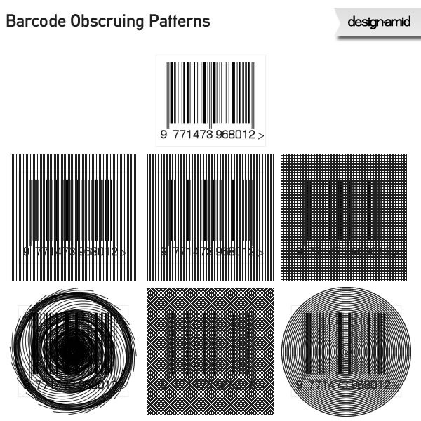 EAN13 Product Barcodes Explained in Detail with Restrictions Standards and Dimensions