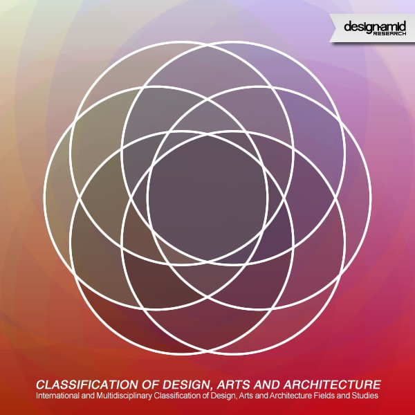 International and Multidisciplinary Classification of Design, Arts and Architecture Fields and Studies